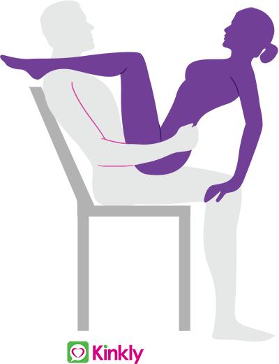 pozitia-pe-scaun